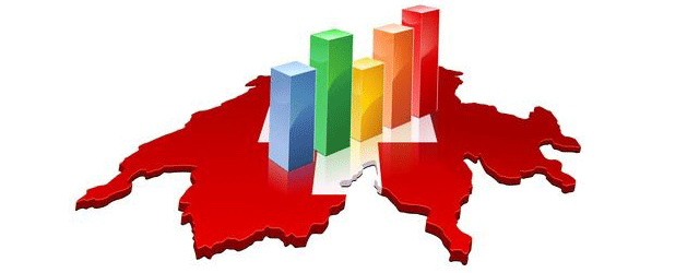 Konjunktur Schweiz